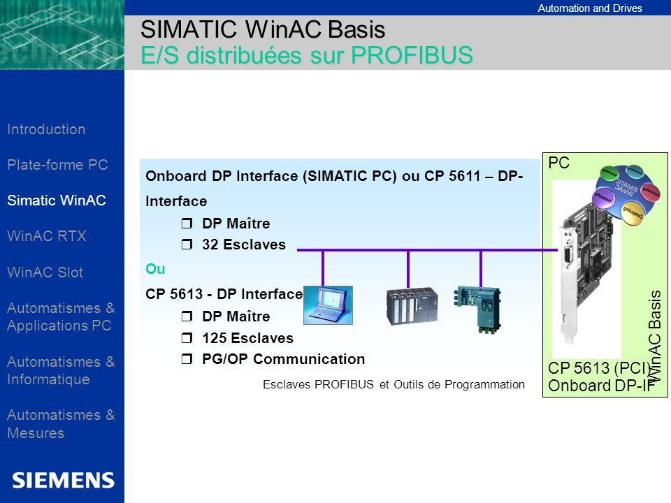 SIMATIC WinAC Basis E/S distribuées sur PROFIBUS