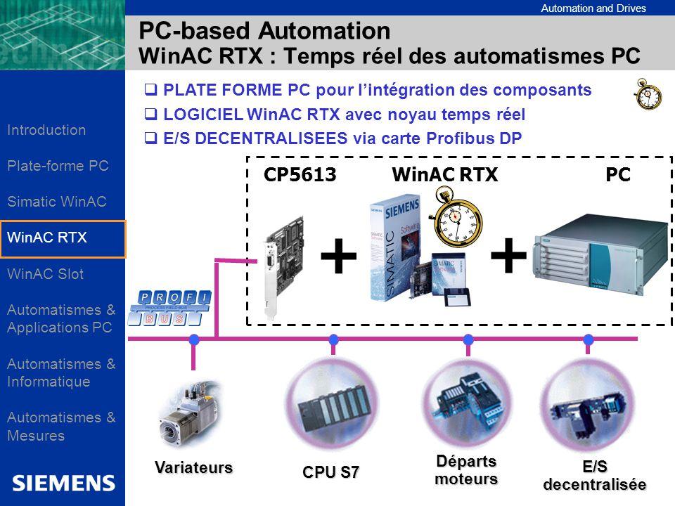 PC-based Automation WinAC RTX : Temps réel des automatismes PC