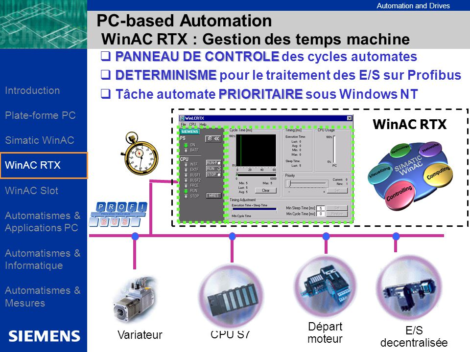 PC-based Automation WinAC RTX : Gestion des temps machine