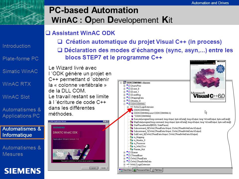 PC-based Automation WinAC : Open Developement Kit