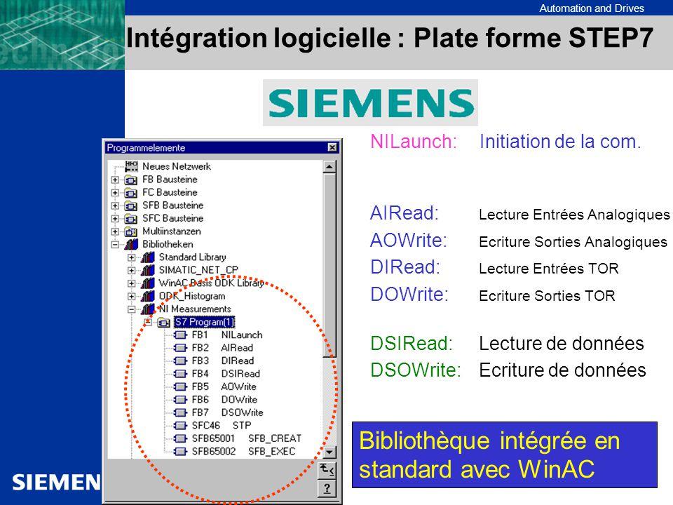 Intégration logicielle : Plate forme STEP7