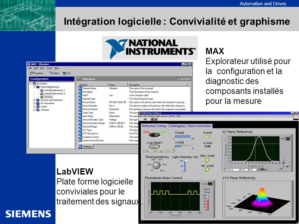 Intégration logicielle : Convivialité et graphisme