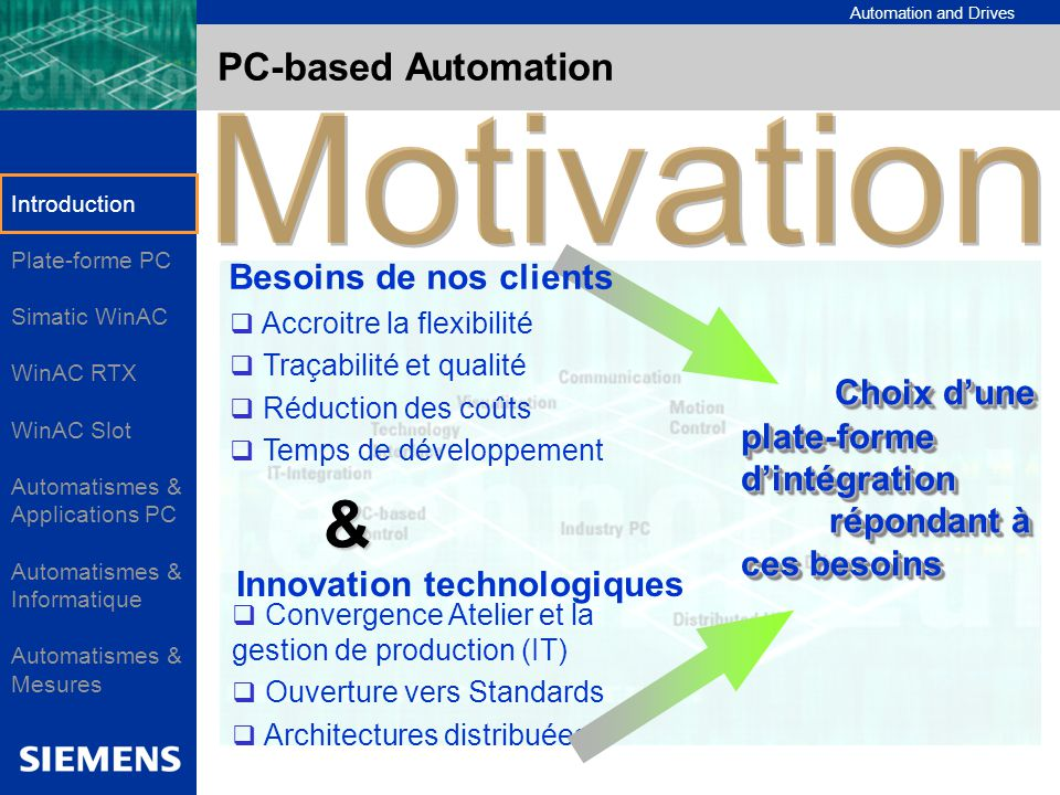 PC-based Automation Motivation. Introduction. Plate-forme PC. Simatic WinAC. WinAC RTX. WinAC Slot.