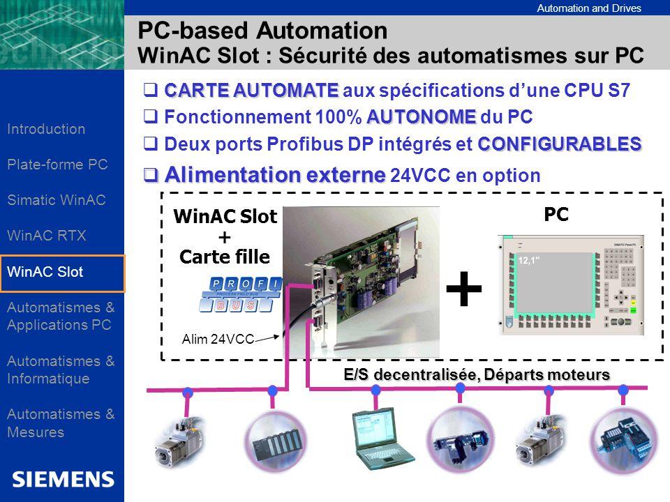 PC-based Automation WinAC Slot : Sécurité des automatismes sur PC