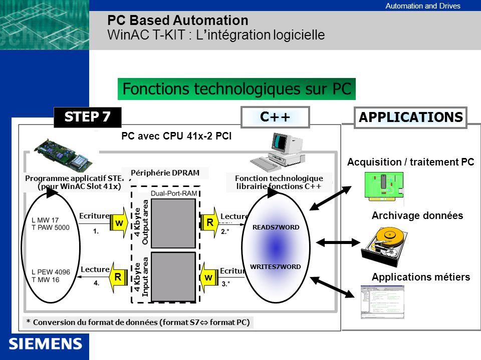 Fonctions technologiques sur PC