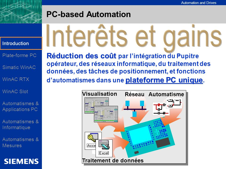 Interêts et gains PC-based Automation