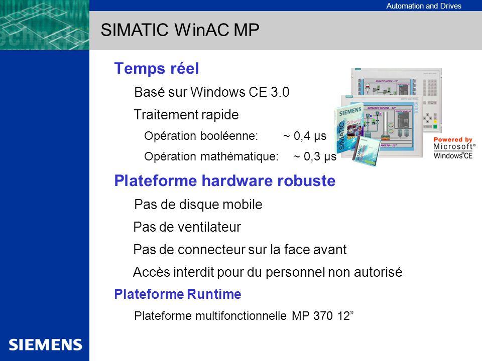 SIMATIC WinAC MP Traitement rapide Pas de ventilateur