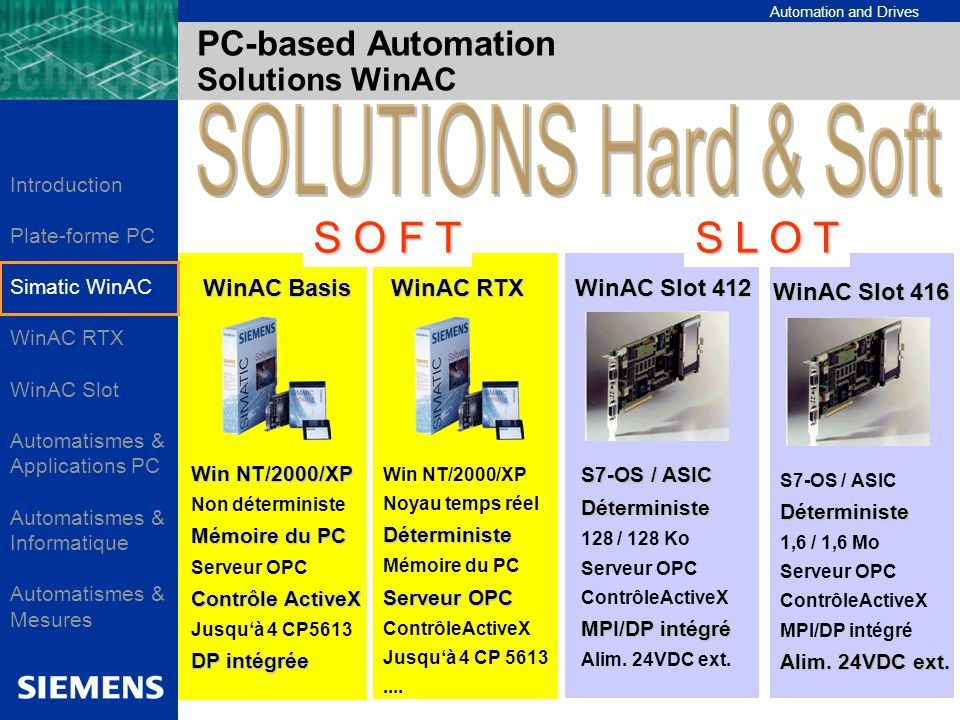 PC-based Automation Solutions WinAC