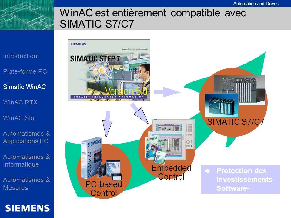 WinAC est entièrement compatible avec SIMATIC S7/C7