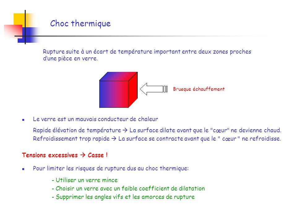 Choc thermique Rupture suite à un écart de température important entre deux zones proches d'une pièce en verre.