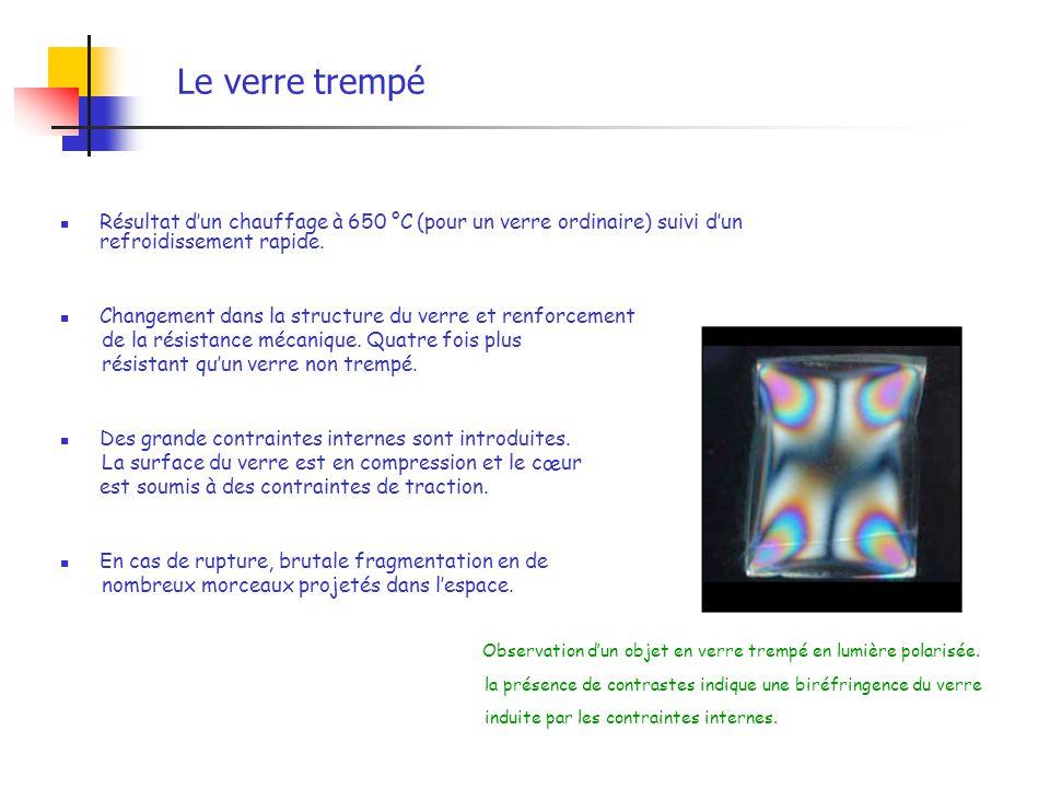 Observation d'un objet en verre trempé en lumière polarisée.