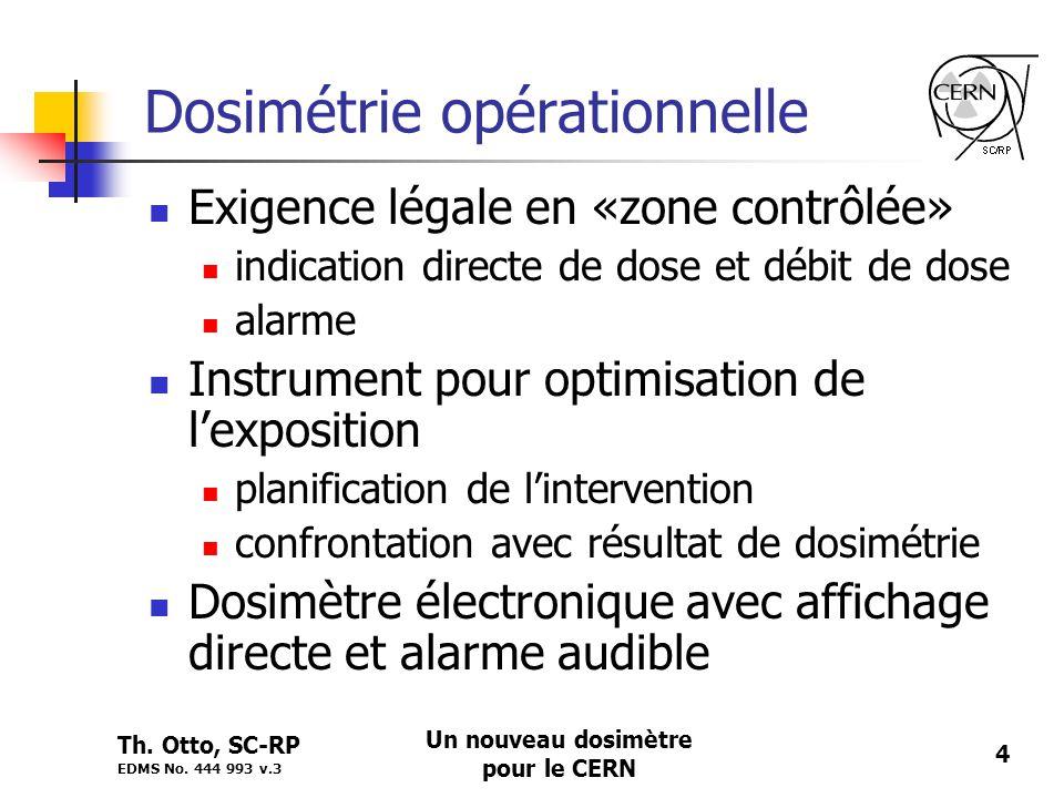 Dosimétrie opérationnelle