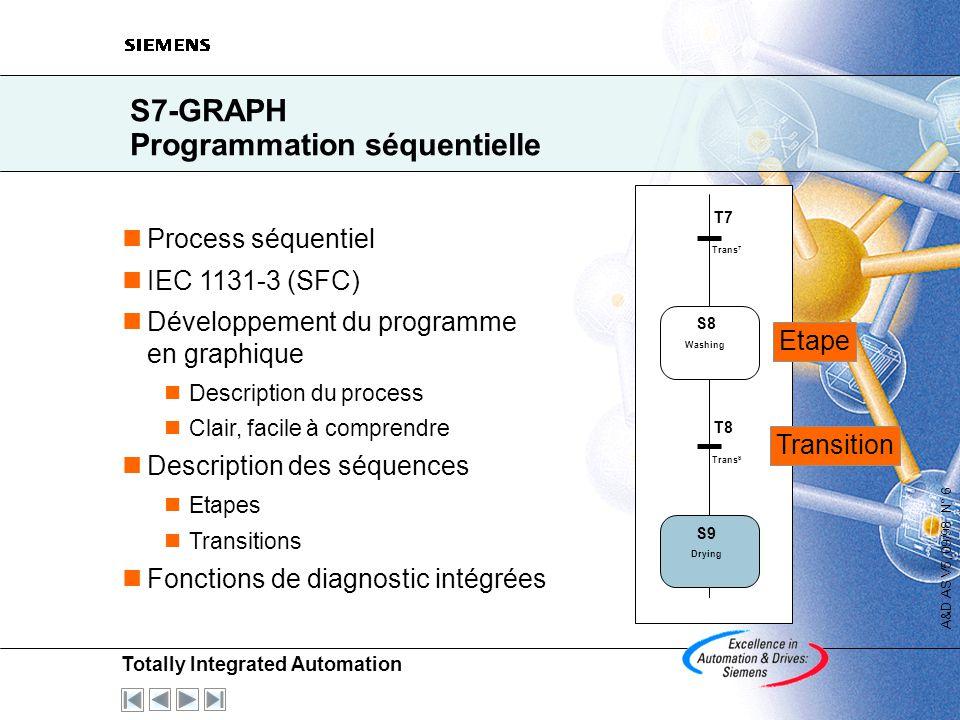 S7-GRAPH Programmation séquentielle