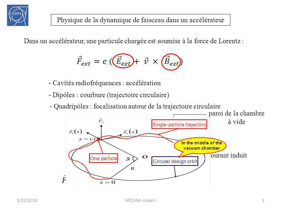 Physique de la dynamique de faisceau dans un accélérateur