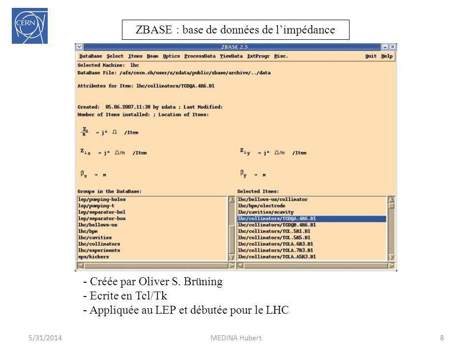 ZBASE : base de données de l'impédance