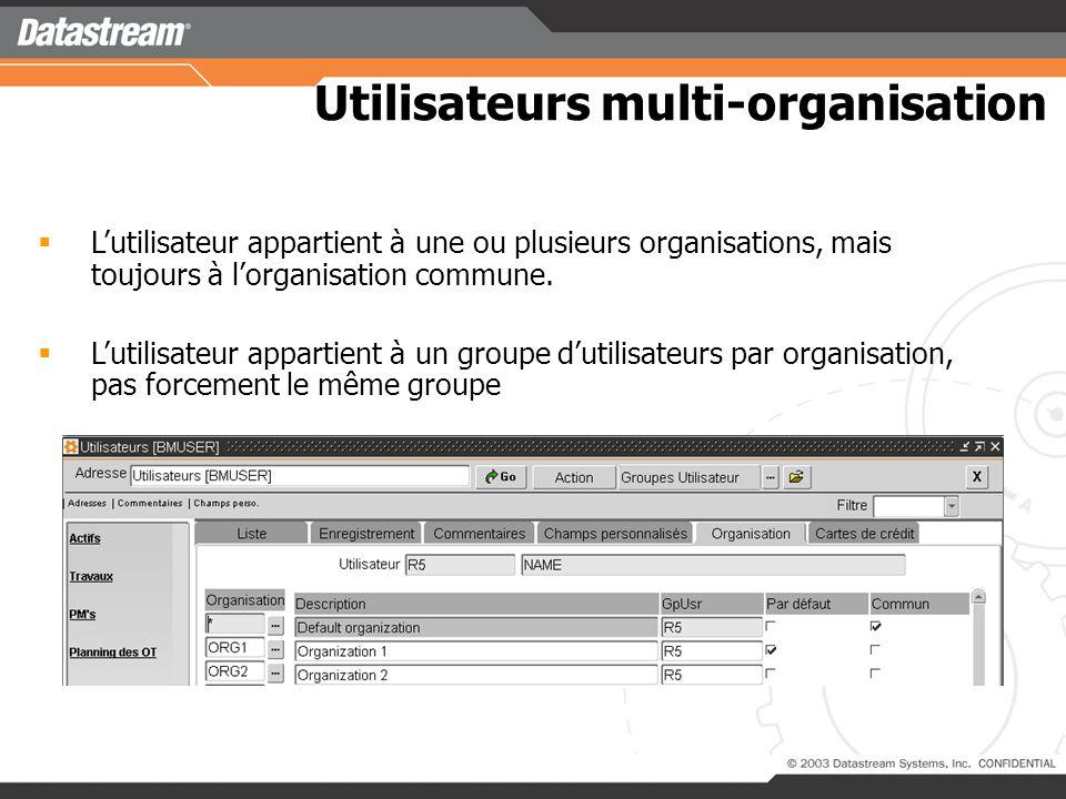 Utilisateurs multi-organisation
