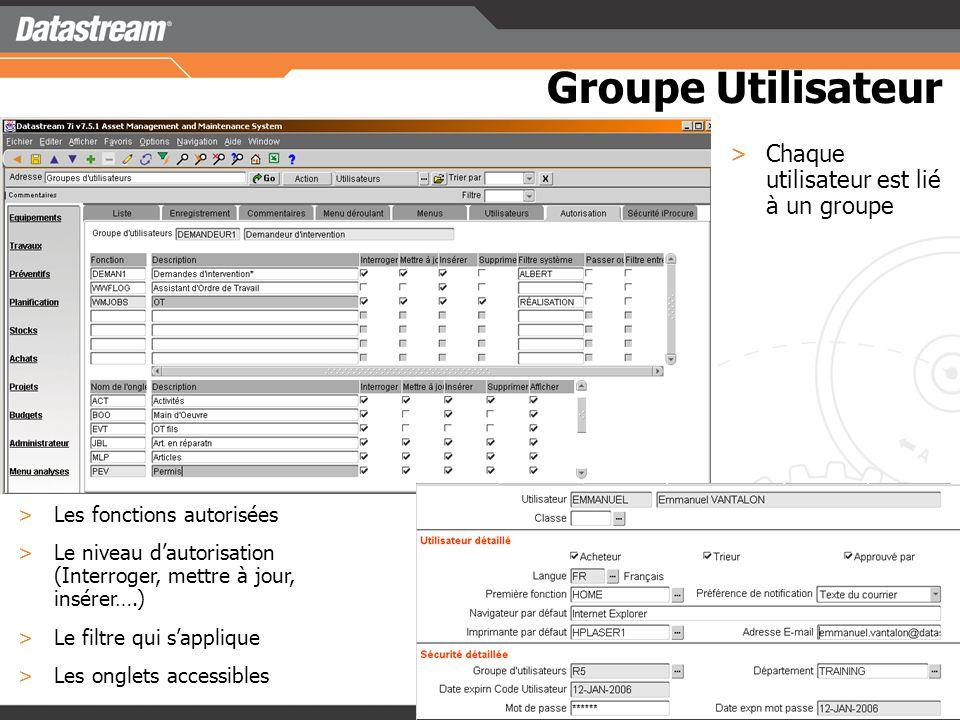 Groupe Utilisateur Chaque utilisateur est lié à un groupe