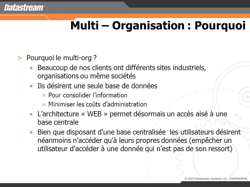 Multi – Organisation : Pourquoi