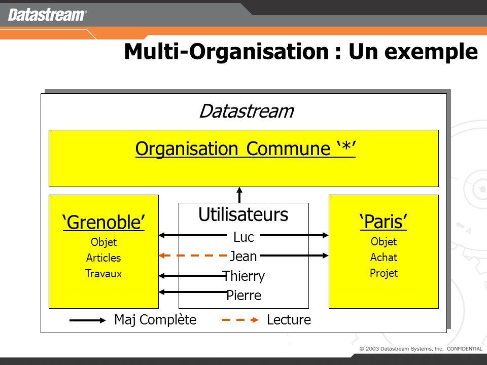 Multi-Organisation : Un exemple