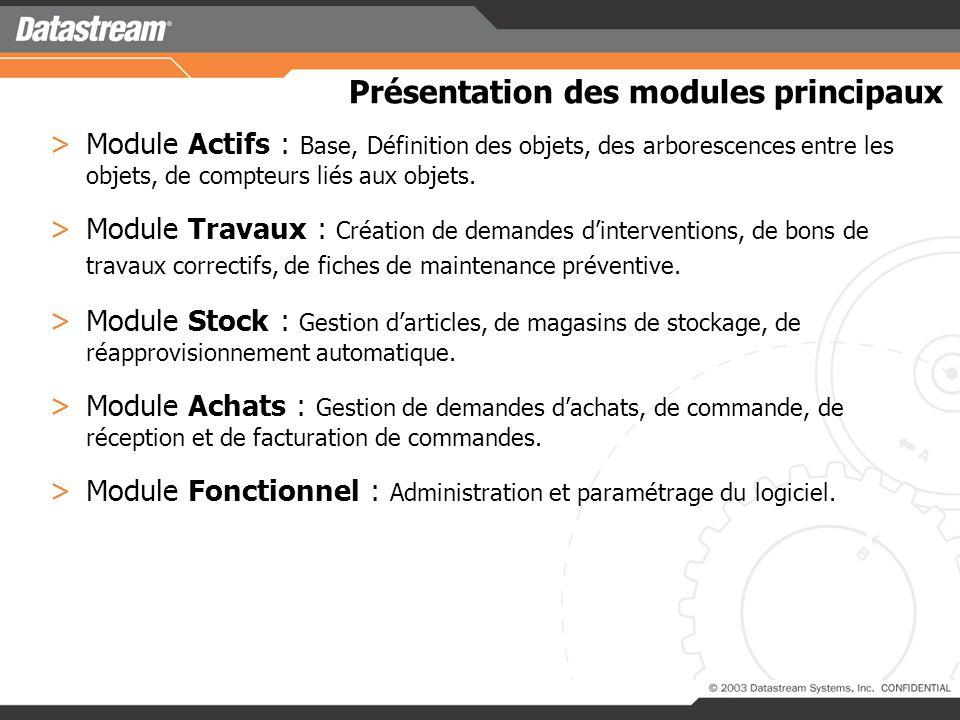 Présentation des modules principaux