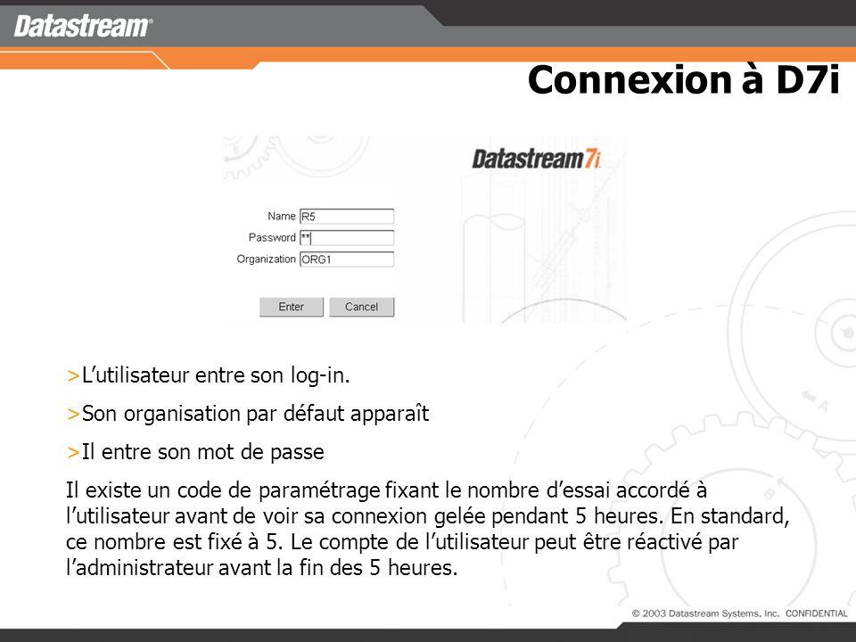 Connexion à D7i L'utilisateur entre son log-in.