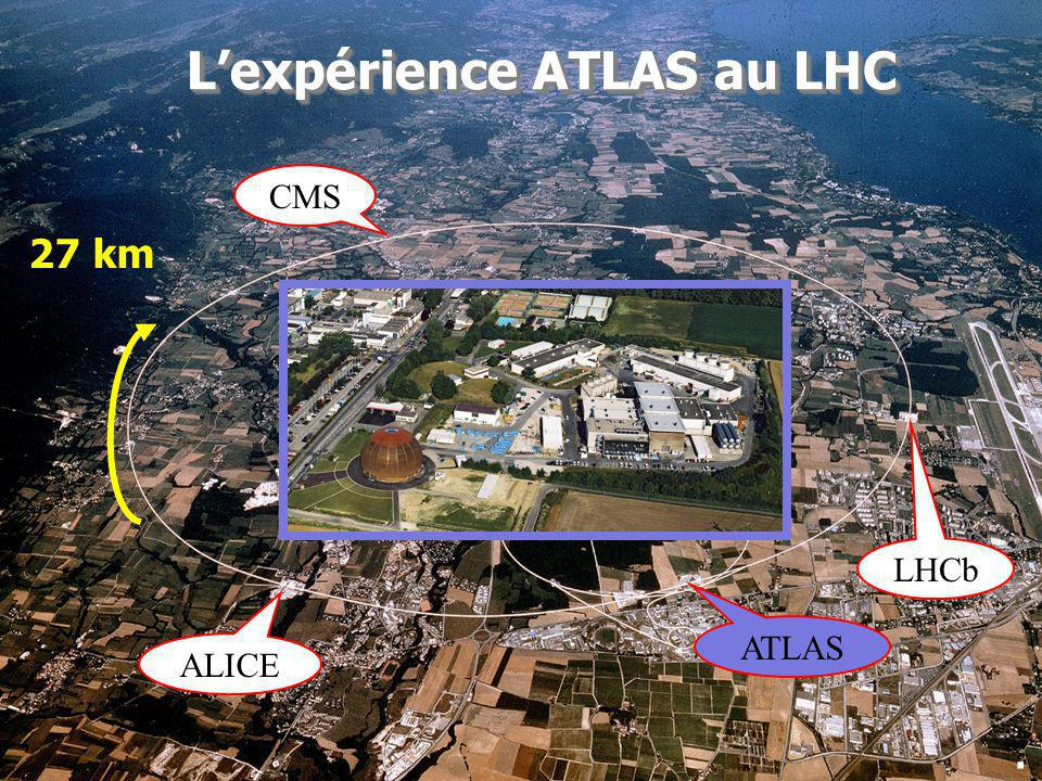 L'expérience ATLAS au LHC
