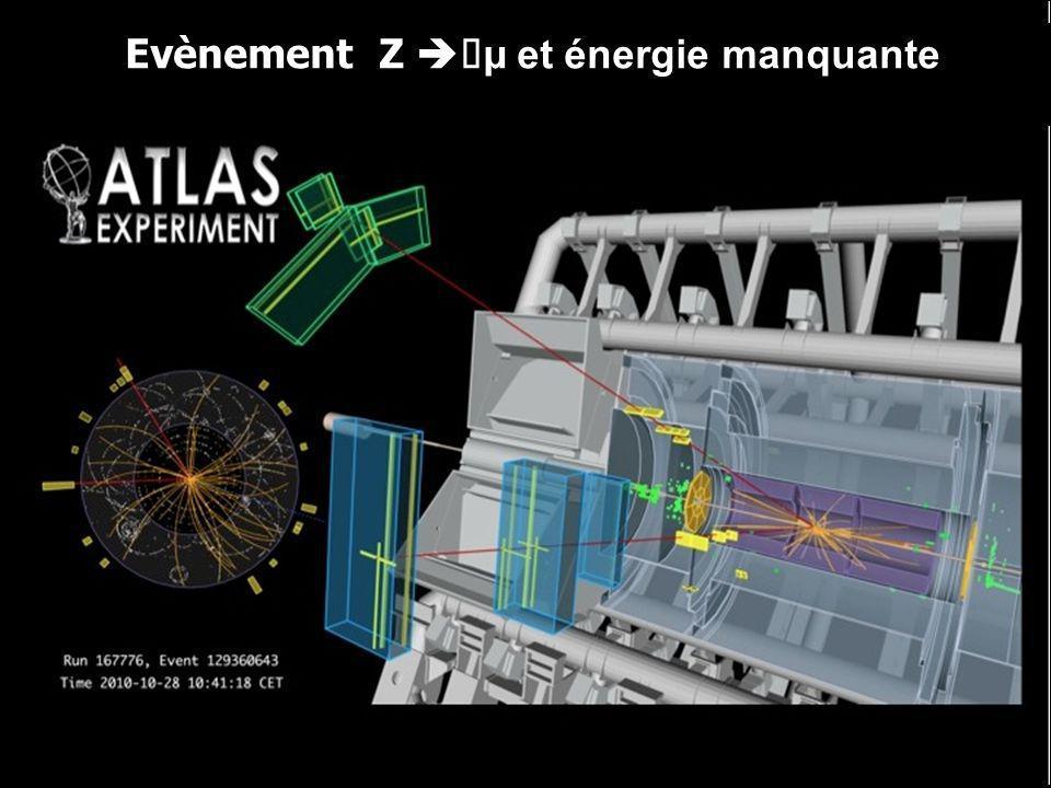 Evènement Z μμ et énergie manquante