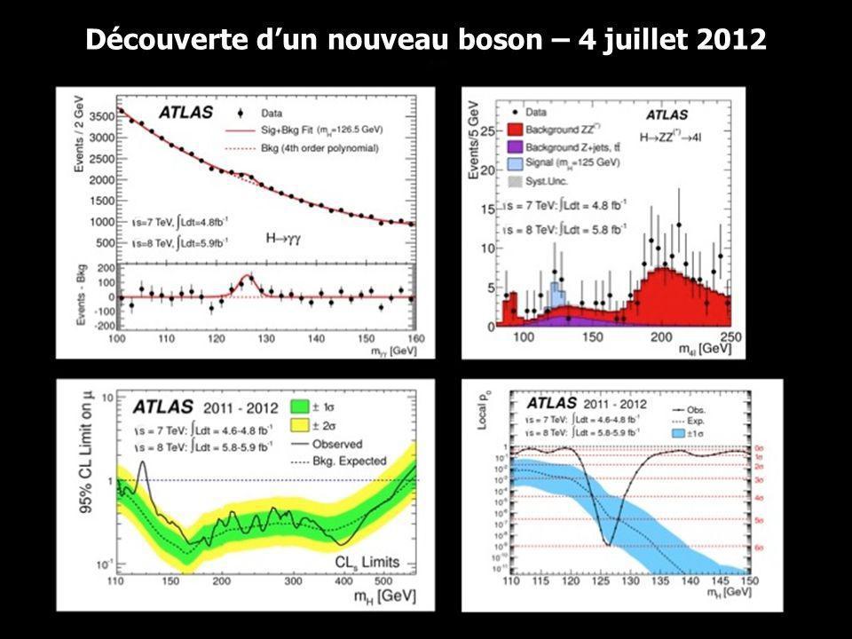 Découverte d'un nouveau boson – 4 juillet 2012