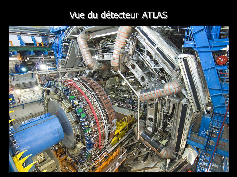 Vue du détecteur ATLAS