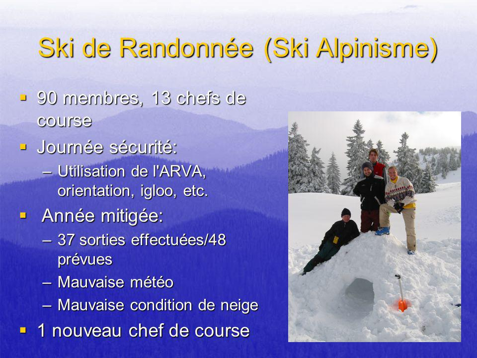 Ski de Randonnée (Ski Alpinisme)
