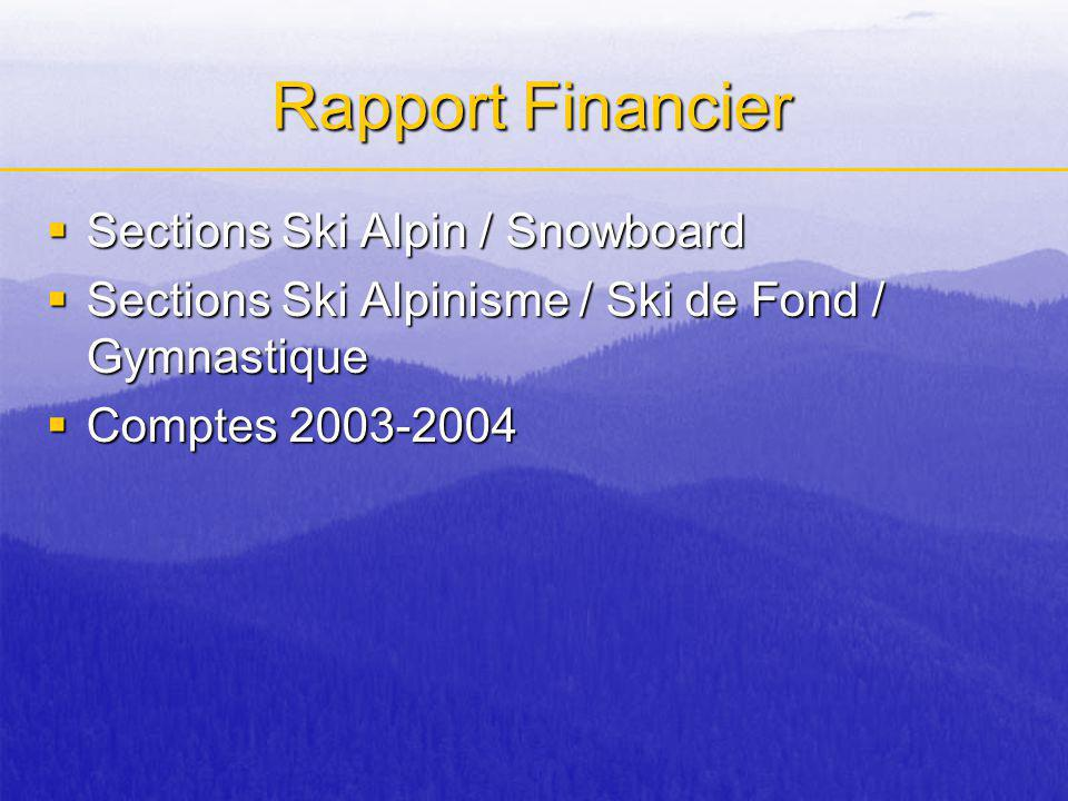 Rapport Financier Sections Ski Alpin / Snowboard