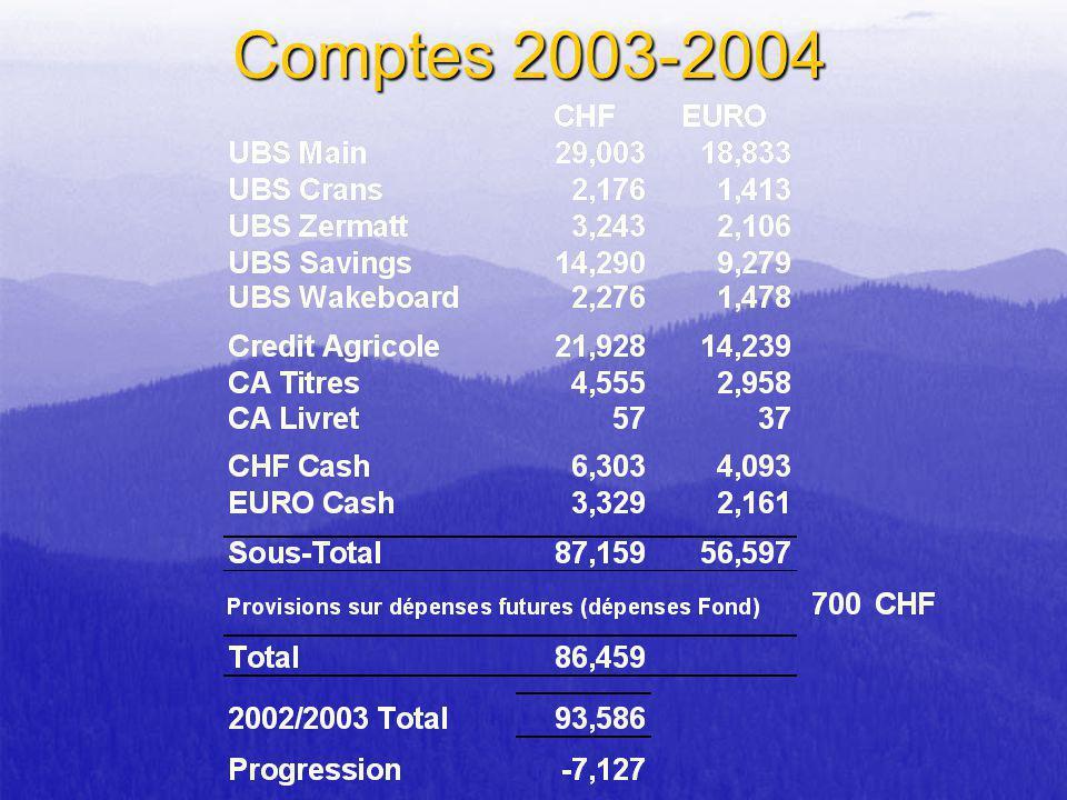 Comptes 2003-2004