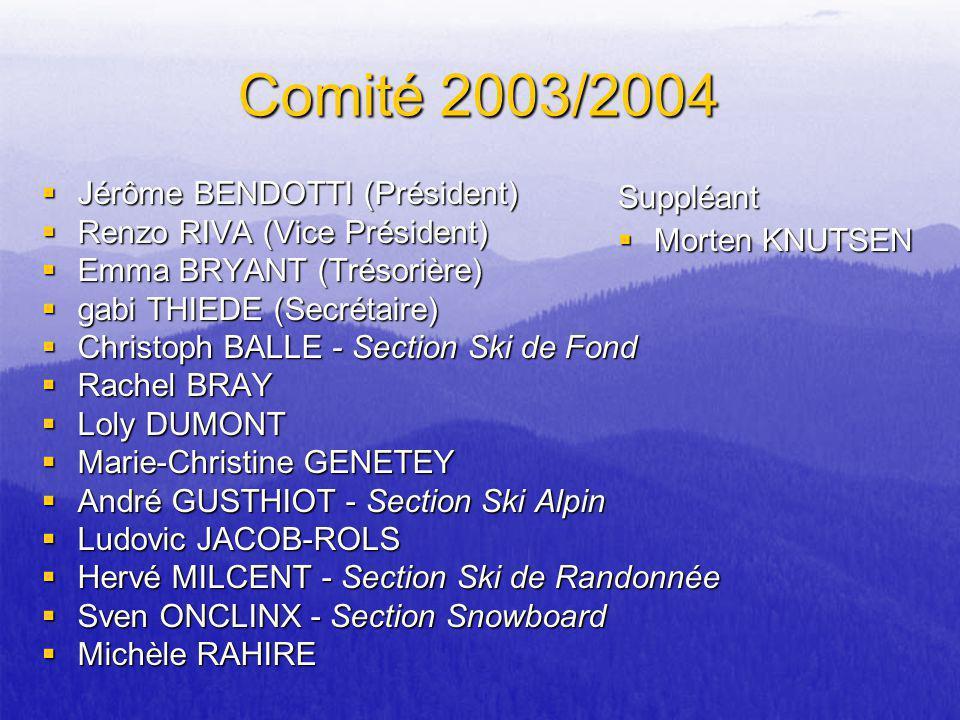 Comité 2003/2004 Jérôme BENDOTTI (Président)