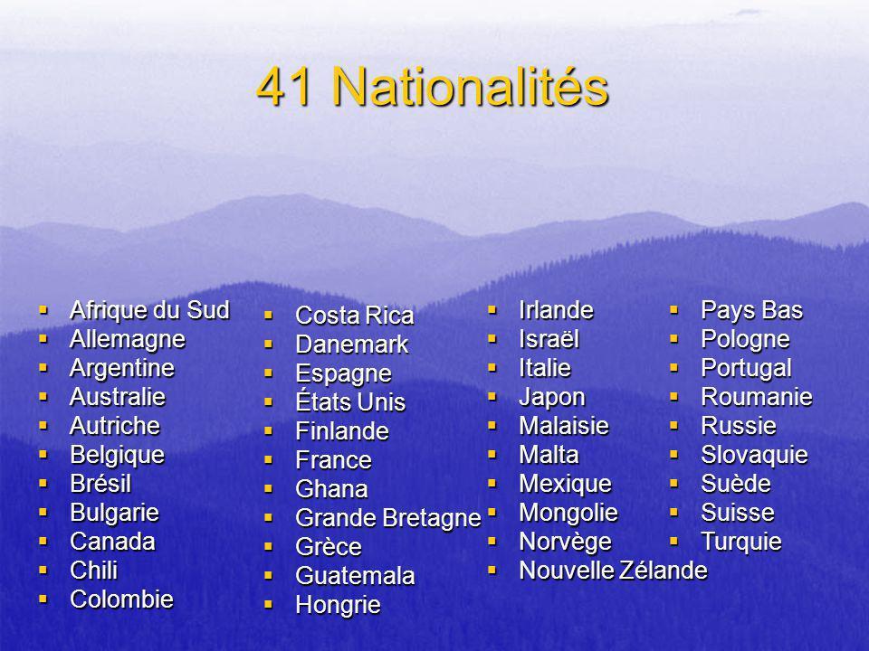 41 Nationalités Afrique du Sud Allemagne Argentine Australie Autriche