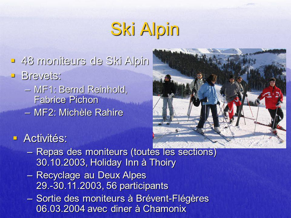 Ski Alpin 48 moniteurs de Ski Alpin Brevets: Activités:
