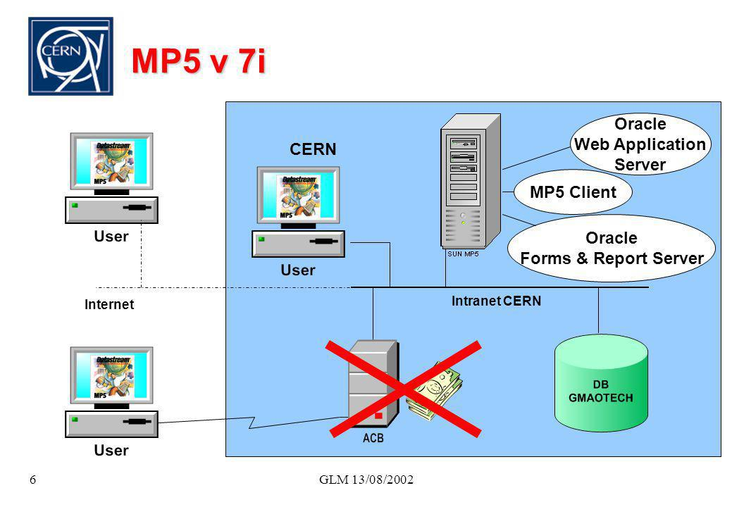 MP5 v 7i Oracle Web Application Server CERN MP5 Client Oracle