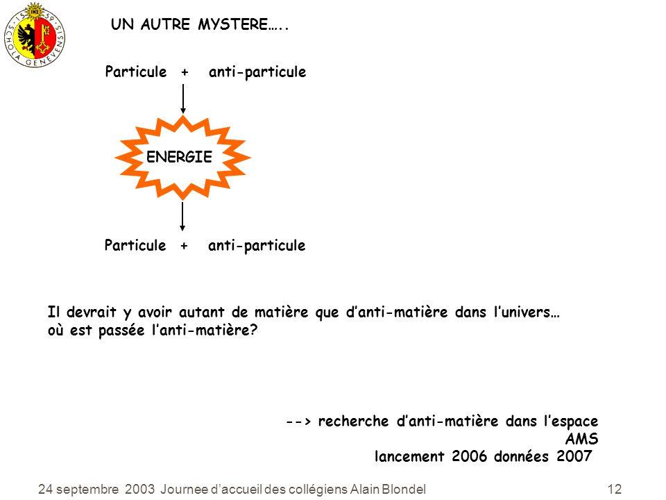 Particule + anti-particule