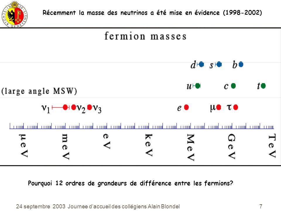 Récemment la masse des neutrinos a été mise en évidence (1998-2002)