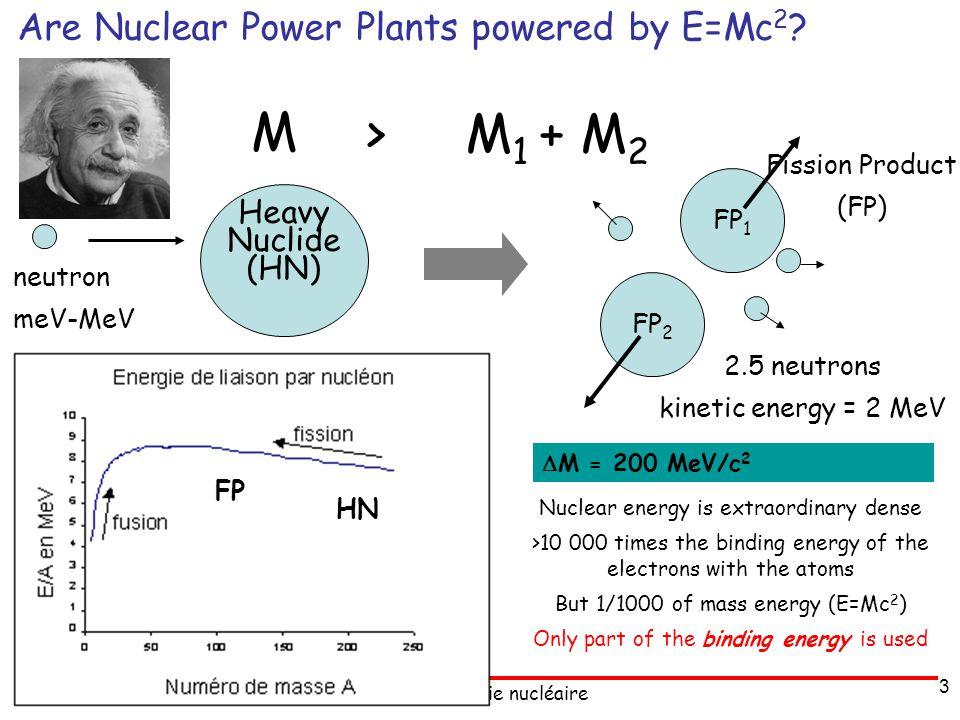 M > M1 + M2 Heavy Nuclide (HN)