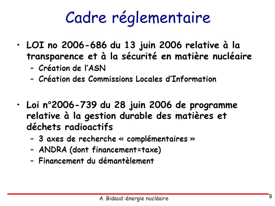 Cadre réglementaire LOI no 2006-686 du 13 juin 2006 relative à la transparence et à la sécurité en matière nucléaire.