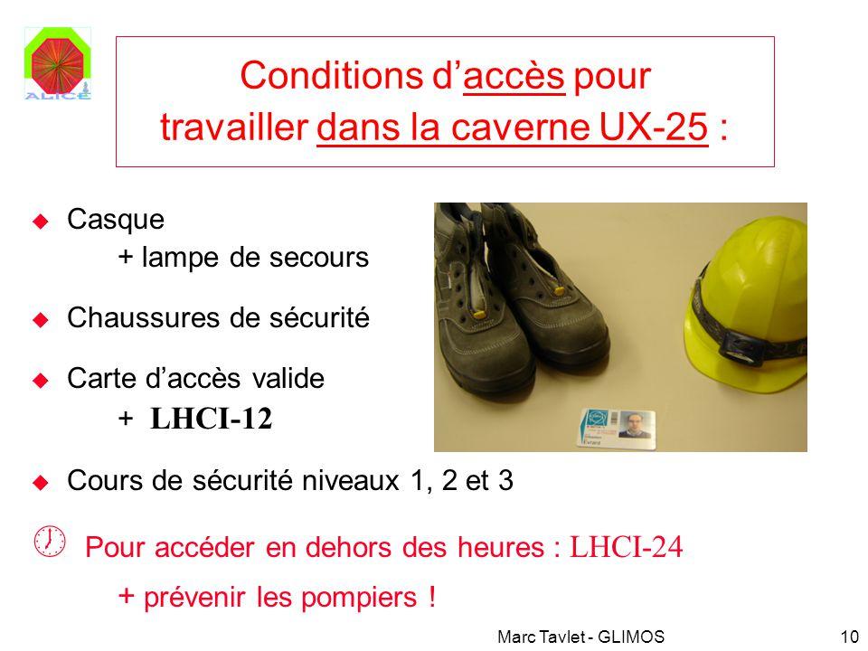 Conditions d'accès pour travailler dans la caverne UX-25 :