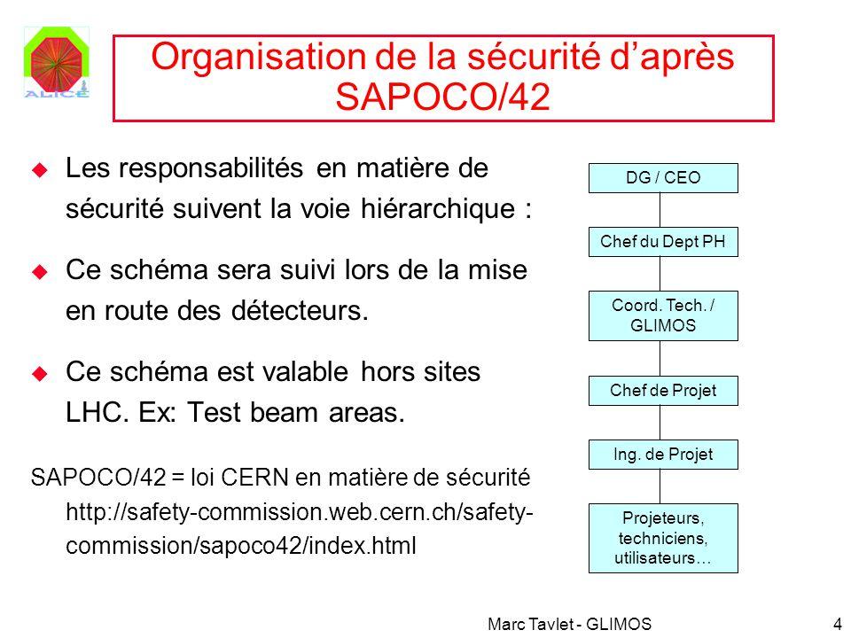Organisation de la sécurité d'après SAPOCO/42