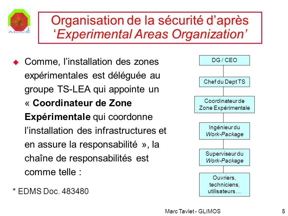 Organisation de la sécurité d'après 'Experimental Areas Organization'