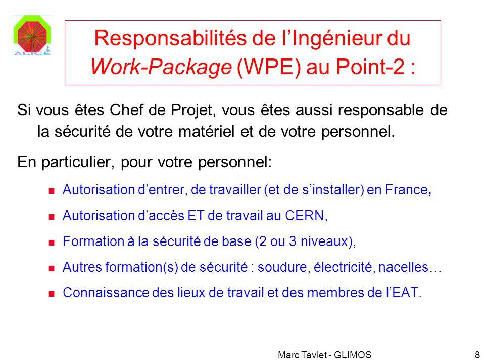 Responsabilités de l'Ingénieur du Work-Package (WPE) au Point-2 :