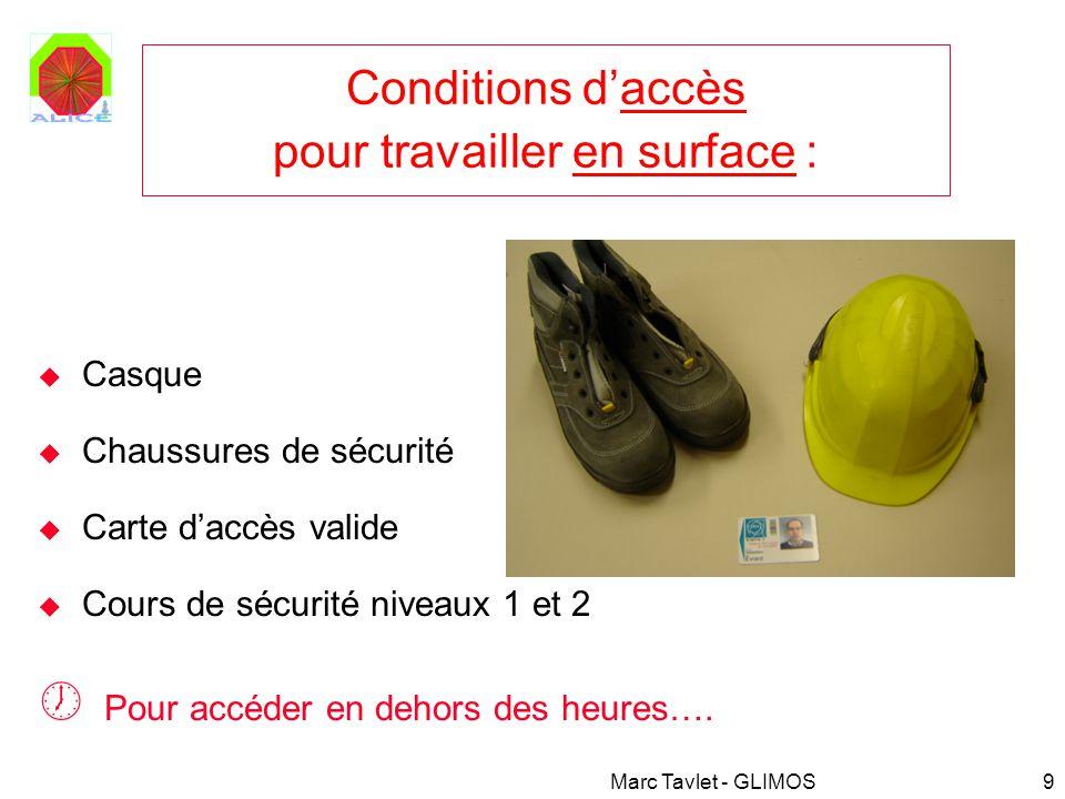 Conditions d'accès pour travailler en surface :