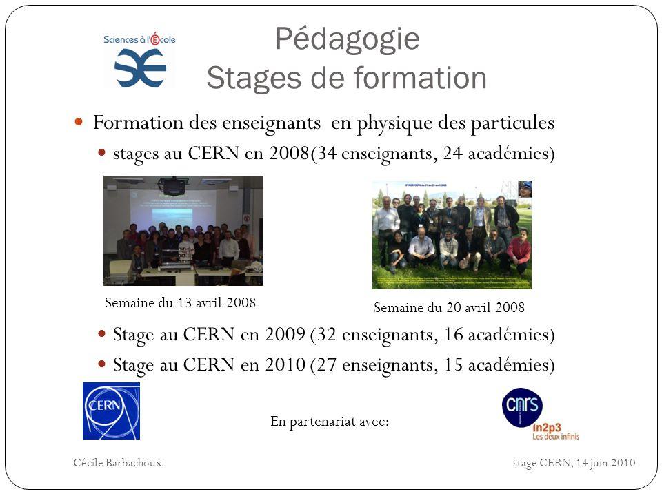 Pédagogie Stages de formation