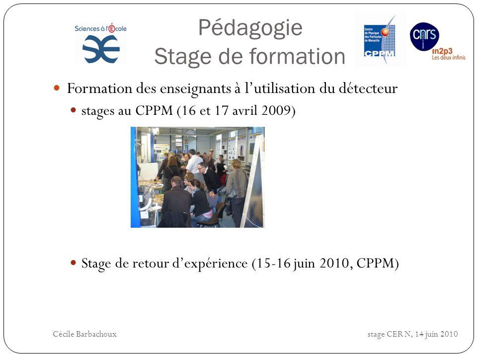 Pédagogie Stage de formation