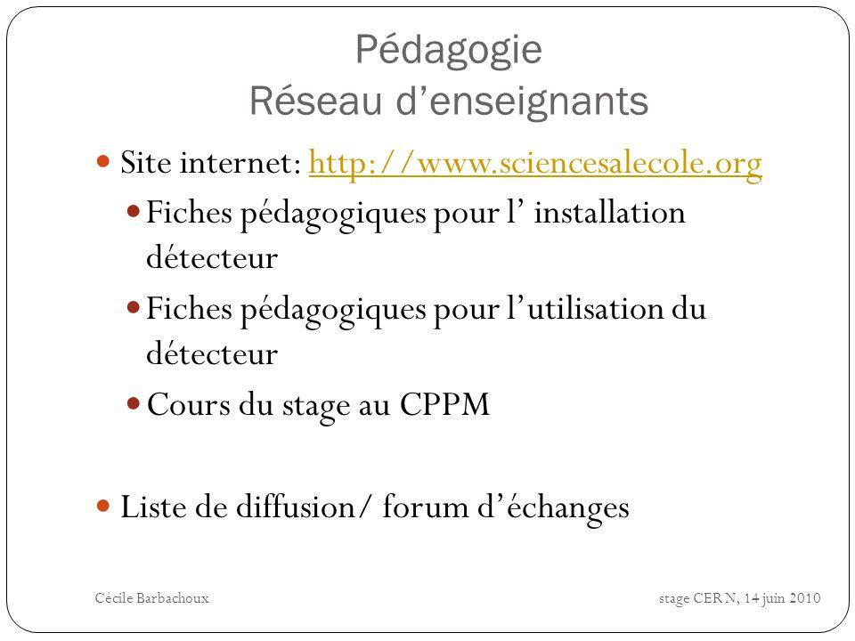 Pédagogie Réseau d'enseignants
