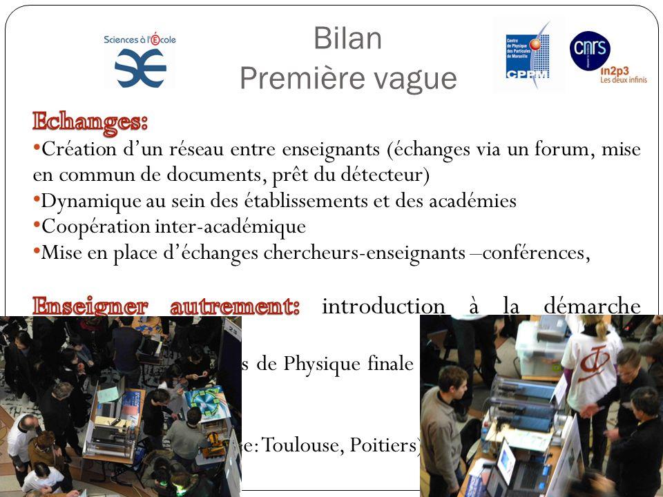 Bilan Première vague Echanges: