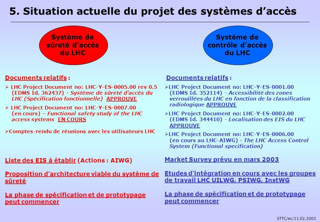 5. Situation actuelle du projet des systèmes d'accès